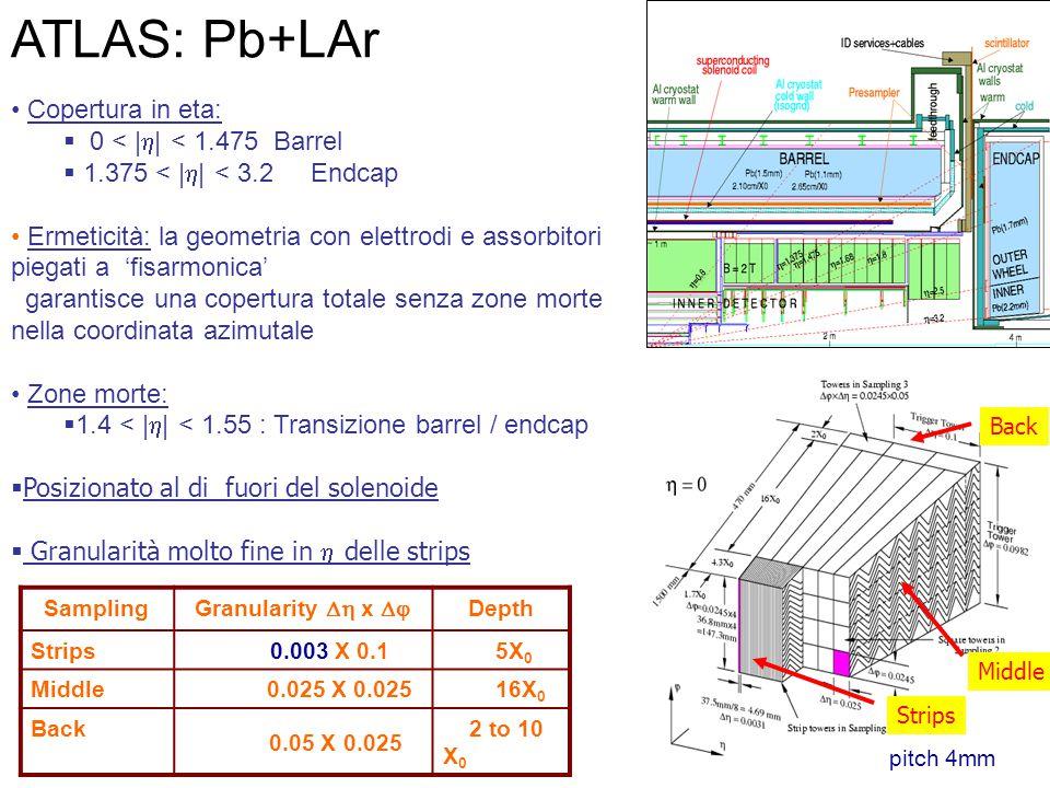Copertura in eta:  0 < |  | < 1.475 Barrel  1.375 < |  | < 3.2 Endcap Ermeticità: la geometria con elettrodi e assorbitori piegati a 'fisarmonica' garantisce una copertura totale senza zone morte nella coordinata azimutale Zone morte:  1.4 < |  | < 1.55 : Transizione barrel / endcap  Posizionato al di fuori del solenoide  Granularità molto fine in  delle strips ATLAS: Pb+LAr Strips Middle Back Sampling Granularity  x  Depth Strips 0.003 X 0.15X 0 Middle 0.025 X 0.025 16X 0 Back 0.05 X 0.025 2 to 10 X 0 pitch 4mm