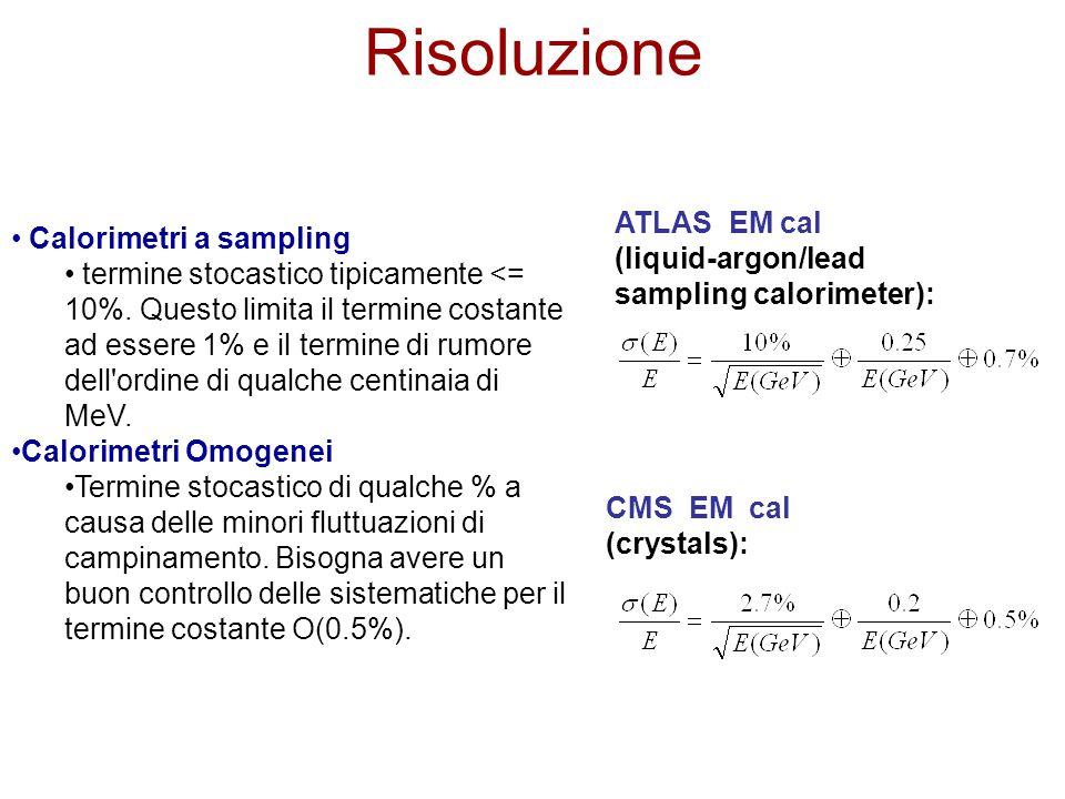 Risoluzione Calorimetri a sampling termine stocastico tipicamente <= 10%.