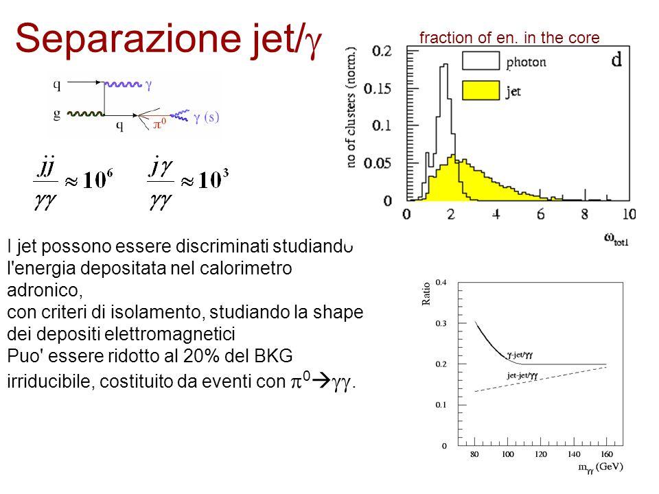 Separazione jet/  I jet possono essere discriminati studiando l energia depositata nel calorimetro adronico, con criteri di isolamento, studiando la shape dei depositi elettromagnetici Puo essere ridotto al 20% del BKG irriducibile, costituito da eventi con  0  .