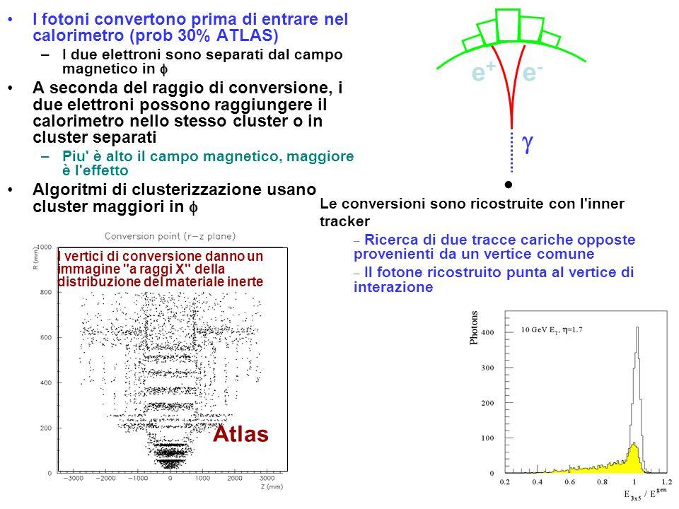 I fotoni convertono prima di entrare nel calorimetro (prob 30% ATLAS) –I due elettroni sono separati dal campo magnetico in  A seconda del raggio di conversione, i due elettroni possono raggiungere il calorimetro nello stesso cluster o in cluster separati –Piu è alto il campo magnetico, maggiore è l effetto Algoritmi di clusterizzazione usano cluster maggiori in .