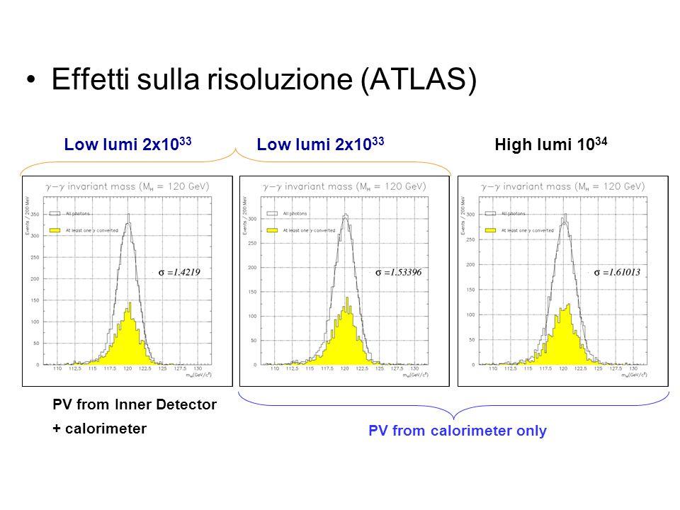 Effetti sulla risoluzione (ATLAS) PV from calorimeter only PV from Inner Detector + calorimeter High lumi 10 34 Low lumi 2x10 33
