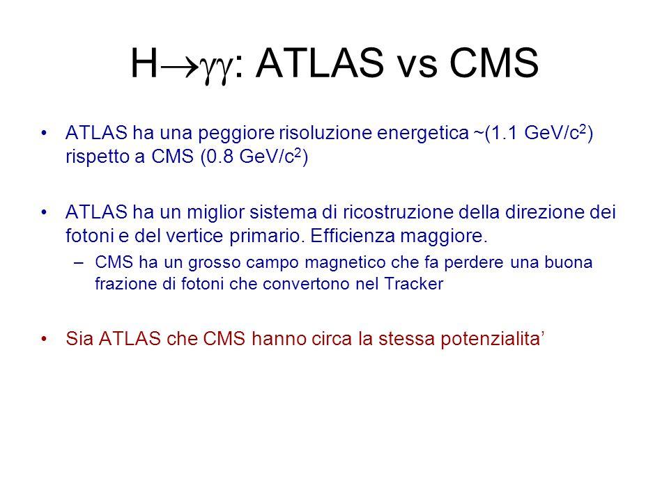 H  : ATLAS vs CMS ATLAS ha una peggiore risoluzione energetica ~(1.1 GeV/c 2 ) rispetto a CMS (0.8 GeV/c 2 ) ATLAS ha un miglior sistema di ricostruzione della direzione dei fotoni e del vertice primario.