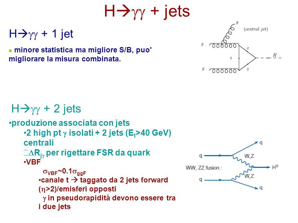 produzione associata con jets 2 high pt  isolati + 2 jets (E t >40 GeV) centrali  R j  per rigettare FSR da quark VBF  VBF ~0.1  ggF canale t  taggato da 2 jets forward (  >2)/emisferi opposti  in pseudorapidità devono essere tra i due jets H   + jets H   + 1 jet minore statistica ma migliore S/B, puo migliorare la misura combinata.