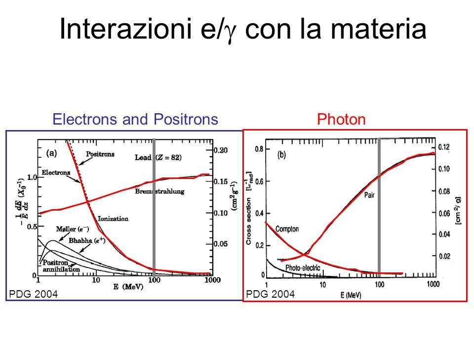 Interazioni e/  con la materia PhotonElectrons and Positrons PDG 2004