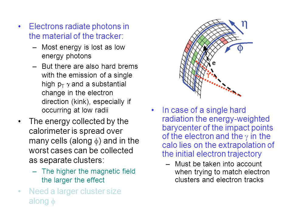 Electrons radiate photons in the material of the tracker: –Most energy is lost as low energy photons –But there are also hard brems with the emission of a single high p T  and a substantial change in the electron direction (kink), especially if occurring at low radii The energy collected by the calorimeter is spread over many cells (along  ) and in the worst cases can be collected as separate clusters: –The higher the magnetic field the larger the effect Need a larger cluster size along  In case of a single hard radiation the energy-weighted barycenter of the impact points of the electron and the  in the calo lies on the extrapolation of the initial electron trajectory –Must be taken into account when trying to match electron clusters and electron tracks