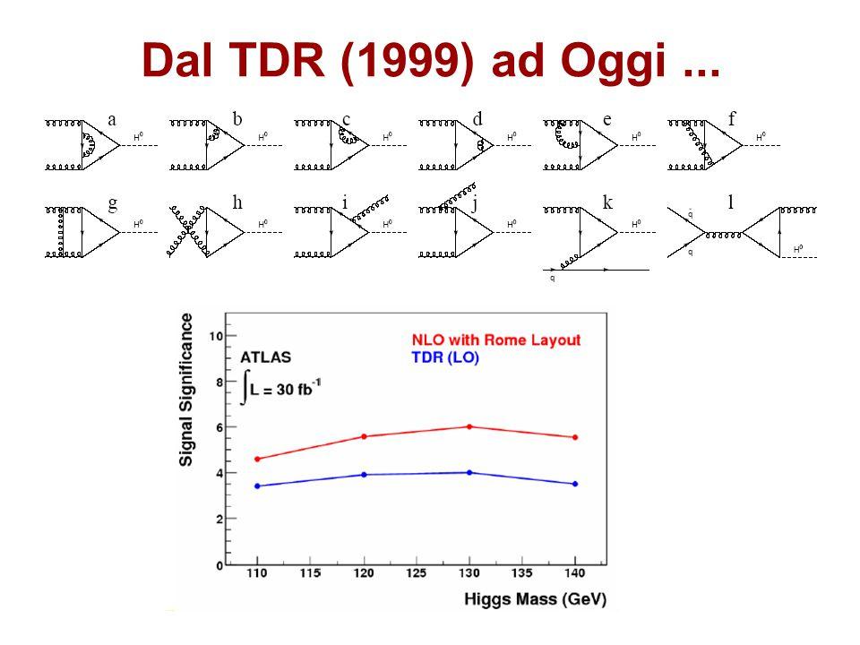 Dal TDR (1999) ad Oggi...