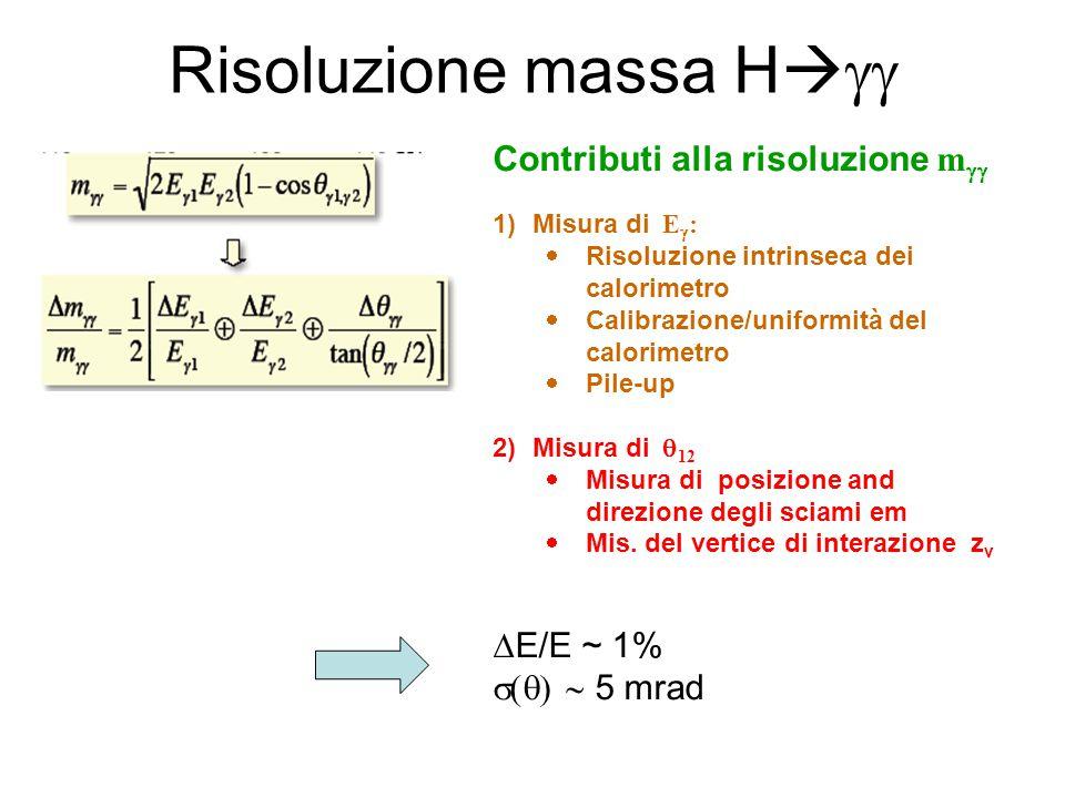 Risoluzione massa H    E/E ~ 1%  5 mrad Contributi alla risoluzione m  1)Misura di E  :  Risoluzione intrinseca dei calorimetro  Calibrazione/uniformità del calorimetro  Pile-up 2)Misura di  12  Misura di posizione and direzione degli sciami em  Mis.