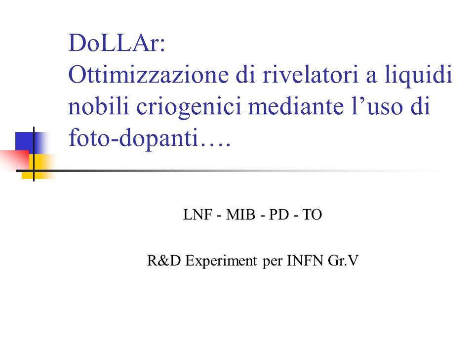 DoLLAr: Ottimizzazione di rivelatori a liquidi nobili criogenici mediante l'uso di foto-dopanti….
