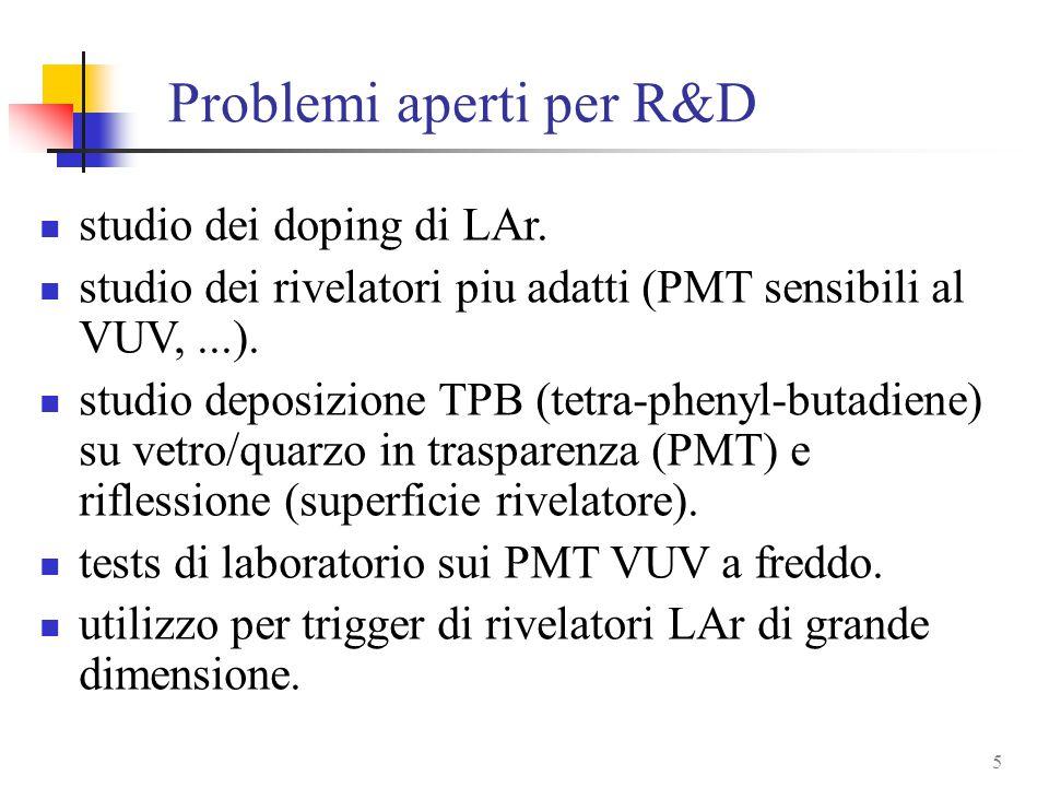 5 Problemi aperti per R&D studio dei doping di LAr.
