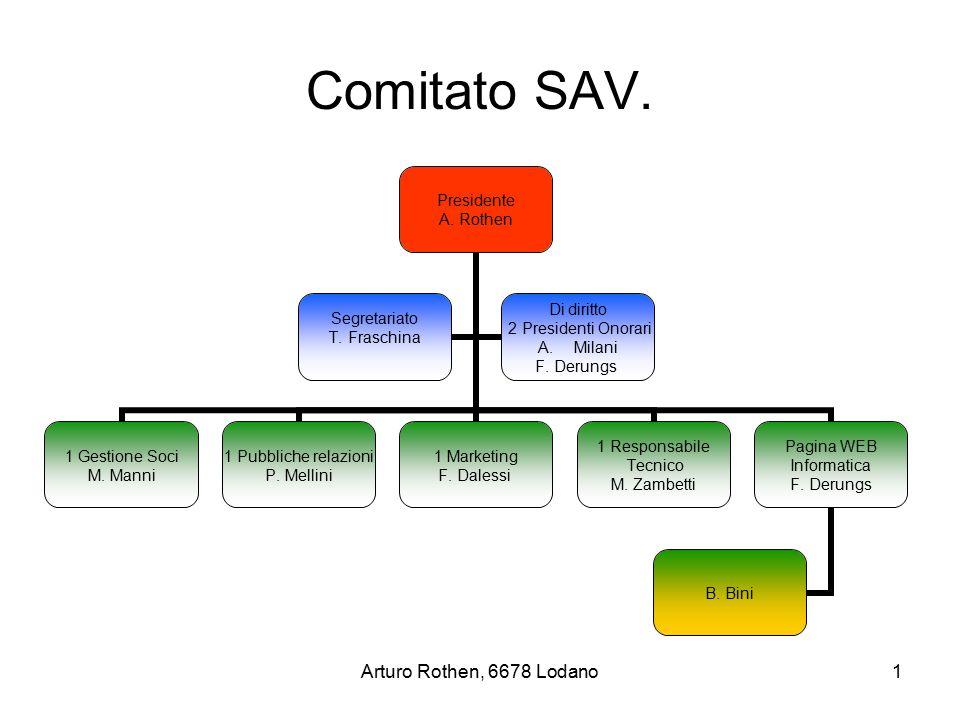 Arturo Rothen, 6678 Lodano2 Organizzazione Strutturale della SAV (SISTEMA STATICO) Presidente A.