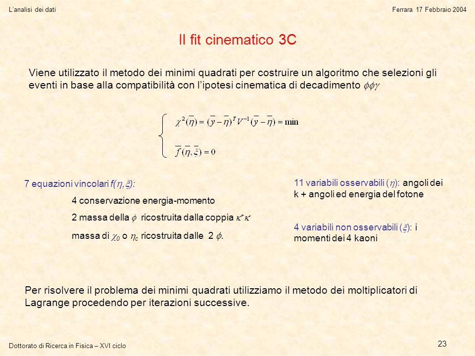 Dottorato di Ricerca in Fisica – XVI ciclo L'analisi dei datiFerrara 17 Febbraio 2004 23 Il fit cinematico 3C 7 equazioni vincolari f( ,  ): 4 conservazione energia-momento 2 massa della  ricostruita dalla coppia  +  - massa di  0 o  c ricostruita dalle 2 .