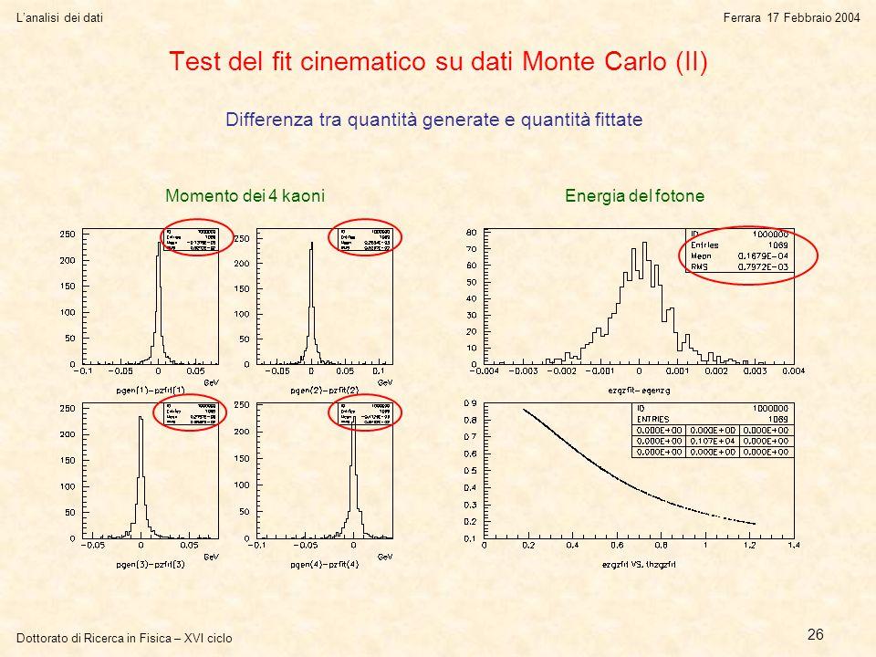 Dottorato di Ricerca in Fisica – XVI ciclo L'analisi dei datiFerrara 17 Febbraio 2004 26 Test del fit cinematico su dati Monte Carlo (II) Differenza tra quantità generate e quantità fittate Momento dei 4 kaoniEnergia del fotone