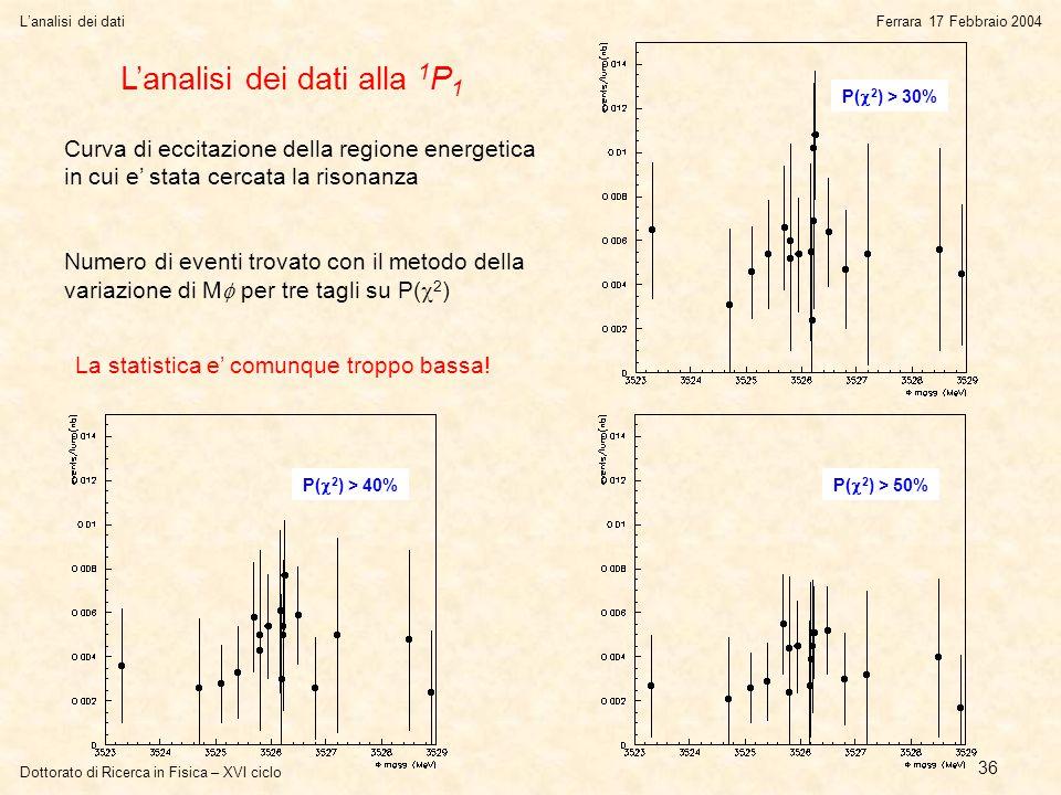 Dottorato di Ricerca in Fisica – XVI ciclo L'analisi dei datiFerrara 17 Febbraio 2004 36 L'analisi dei dati alla 1 P 1 La statistica e' comunque troppo bassa.