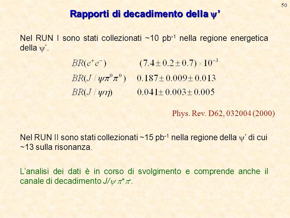 50 Rapporti di decadimento della  ' Nel RUN I sono stati collezionati ~10 pb -1 nella regione energetica della  '.