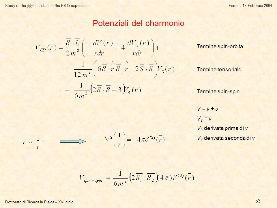 Dottorato di Ricerca in Fisica – XVI ciclo Study of the  final state in the E835 experiment Ferrara 17 Febbraio 2004 53 Termine spin-orbita Termine tensoriale Termine spin-spin Potenziali del charmonio V = v + s V 2 = v V 3 derivata prima di v V 4 derivata seconda di v
