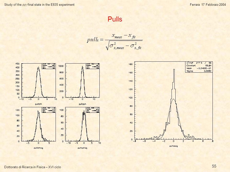 Dottorato di Ricerca in Fisica – XVI ciclo Study of the  final state in the E835 experiment Ferrara 17 Febbraio 2004 55 Pulls