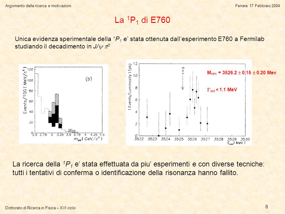 Dottorato di Ricerca in Fisica – XVI ciclo Argomento della ricerca e motivazioniFerrara 17 Febbraio 2004 8 La 1 P 1 di E760 Unica evidenza sperimentale della 1 P 1 e' stata ottenuta dall'esperimento E760 a Fermilab studiando il decadimento in J/   0 La ricerca della 1 P 1 e' stata effettuata da piu' esperimenti e con diverse tecniche: tutti i tentativi di conferma o identificazione della risonanza hanno fallito.