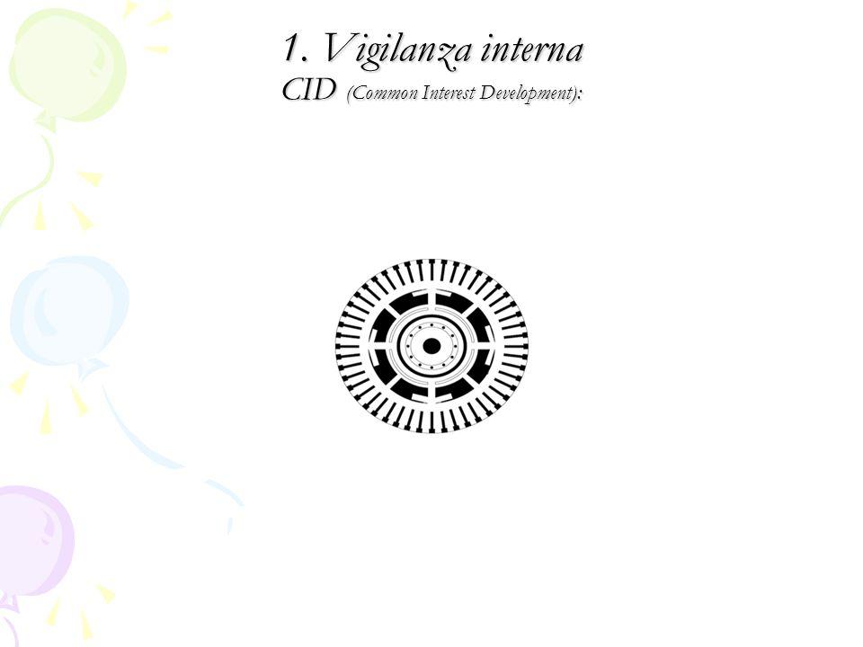 1. Vigilanza interna CID (Common Interest Development):