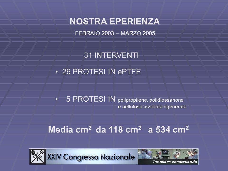 NOSTRA EPERIENZA FEBRAIO 2003 – MARZO 2005 31 INTERVENTI 26 PROTESI IN ePTFE 5 PROTESI IN polipropilene, polidiossanone e cellulosa ossidata rigenerat