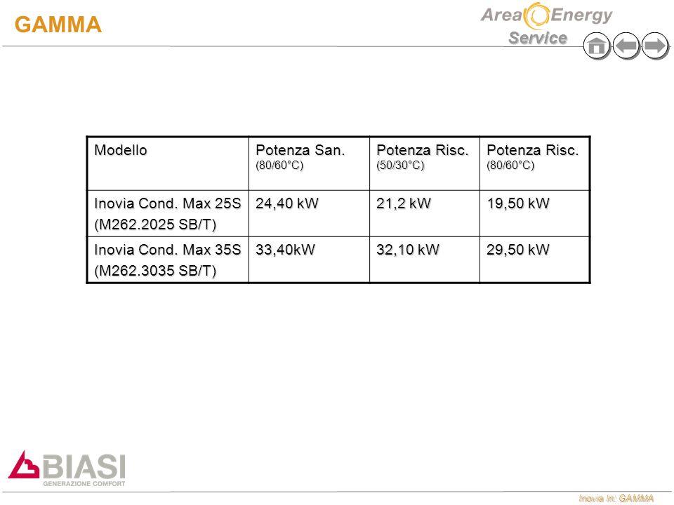 Inovia In: GAMMA Service DATI TECNICI Inovia ConD.