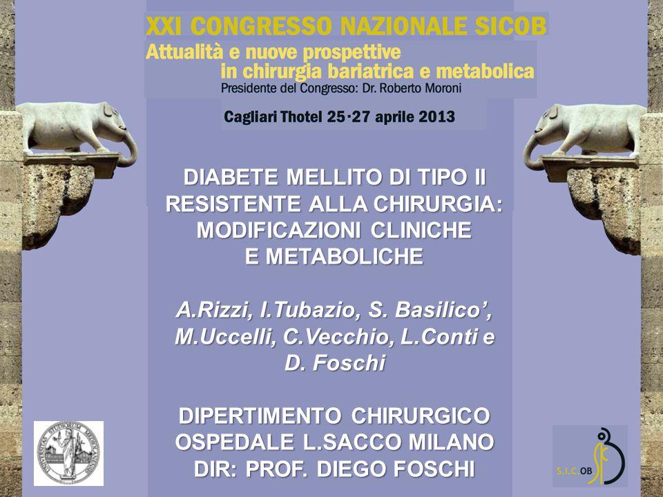 DIABETE MELLITO DI TIPO II RESISTENTE ALLA CHIRURGIA: MODIFICAZIONI CLINICHE E METABOLICHE A.Rizzi, I.Tubazio, S. Basilico', M.Uccelli, C.Vecchio, L.C
