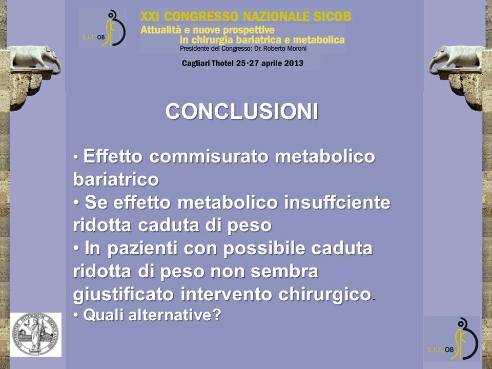 CONCLUSIONI Effetto commisurato metabolico bariatrico Effetto commisurato metabolico bariatrico Se effetto metabolico insuffciente ridotta caduta di p