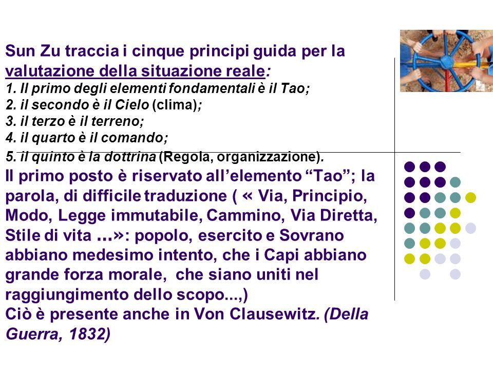 Sun Zu traccia i cinque principi guida per la valutazione della situazione reale: 1. Il primo degli elementi fondamentali è il Tao; 2. il secondo è il