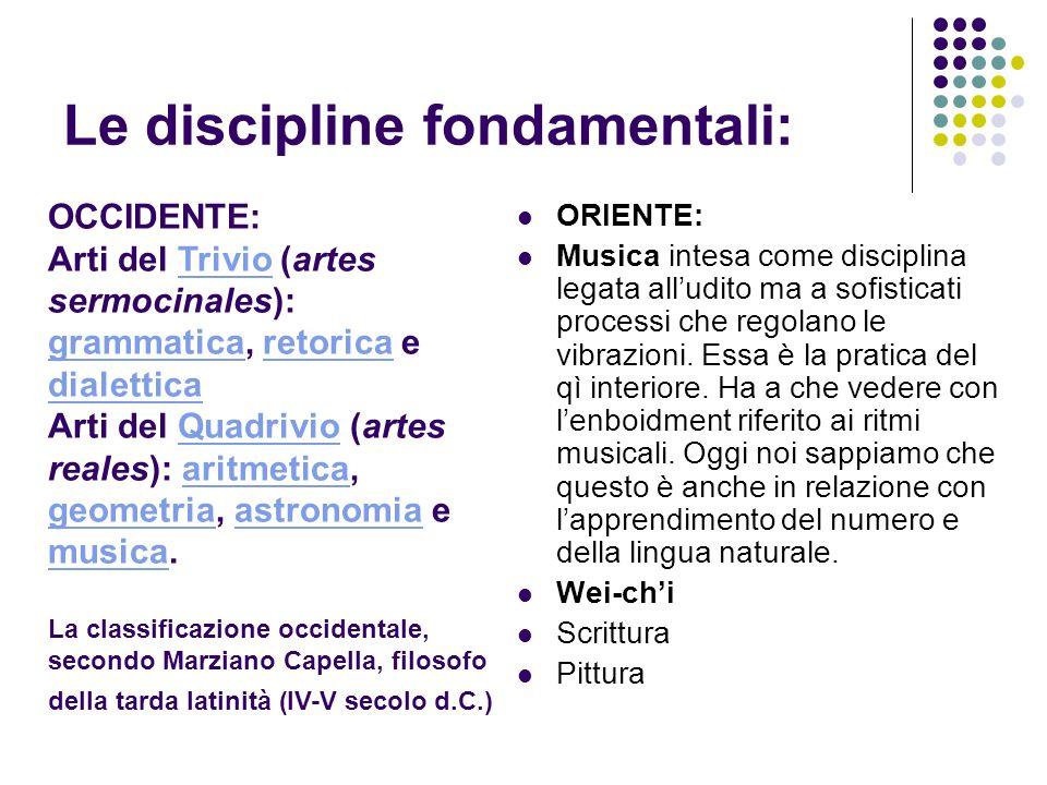 Le discipline fondamentali: ORIENTE: Musica intesa come disciplina legata all'udito ma a sofisticati processi che regolano le vibrazioni. Essa è la pr