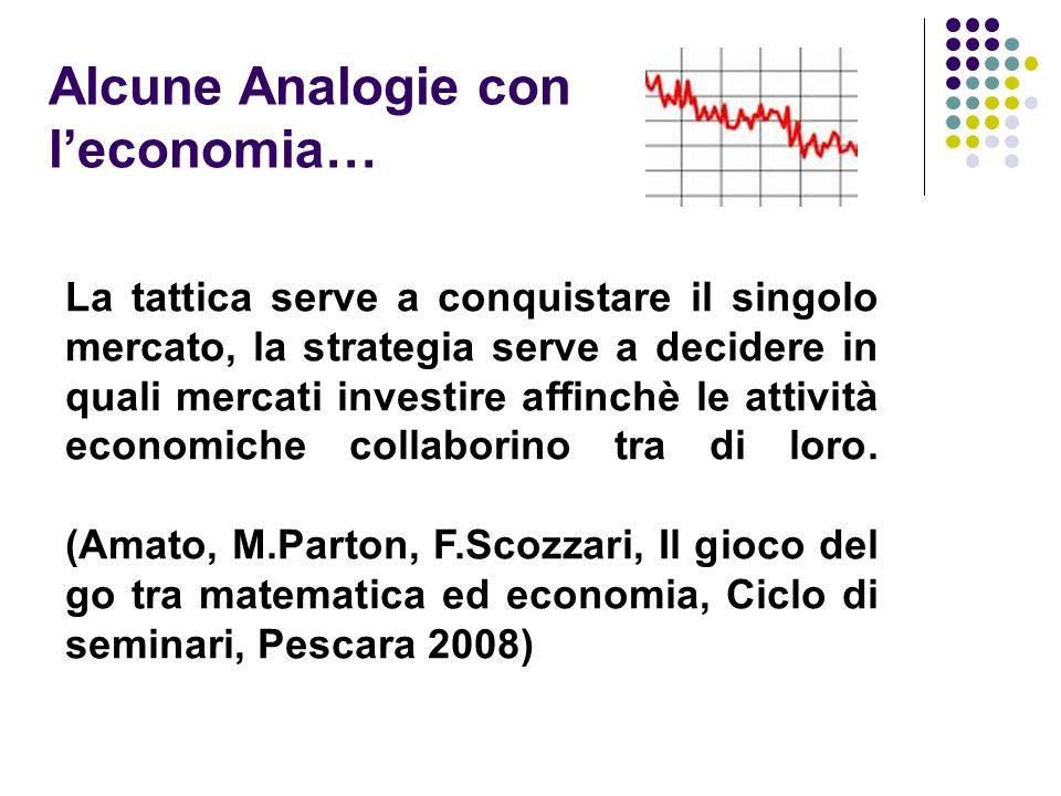 Alcune Analogie con l'economia… La tattica serve a conquistare il singolo mercato, la strategia serve a decidere in quali mercati investire affinchè l