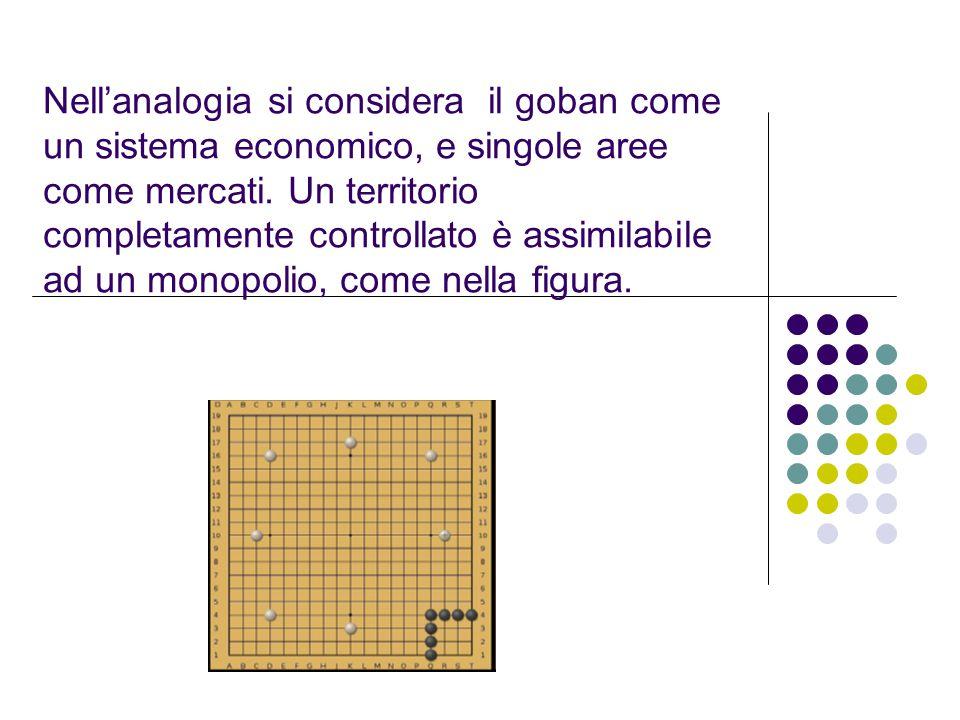 Nell'analogia si considera il goban come un sistema economico, e singole aree come mercati. Un territorio completamente controllato è assimilabile ad