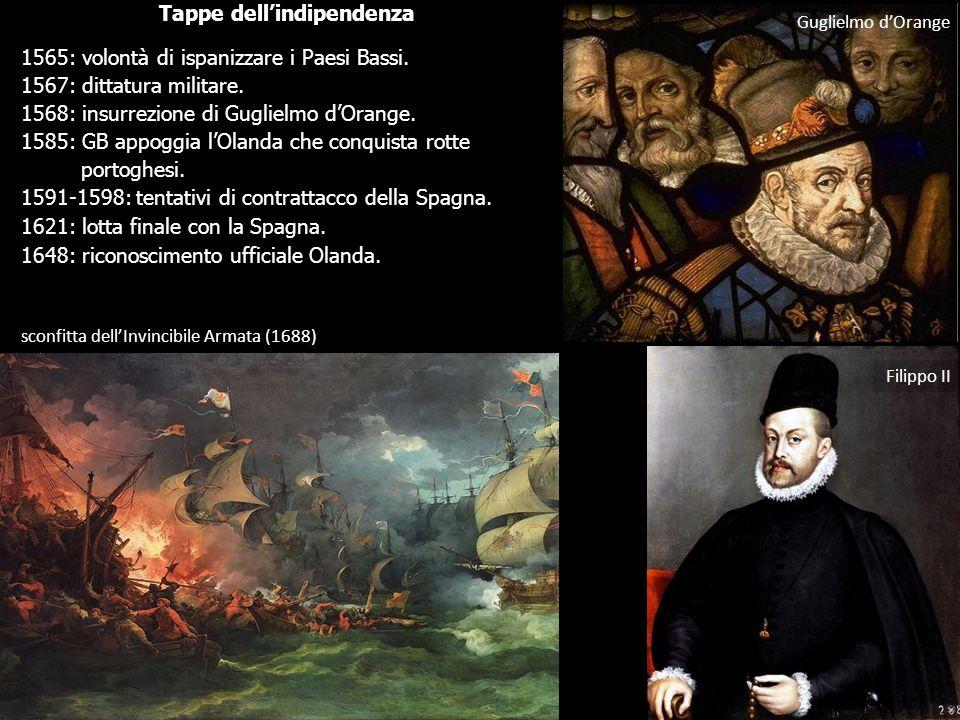 Tappe dell'indipendenza 1565: volontà di ispanizzare i Paesi Bassi. 1567: dittatura militare. 1568: insurrezione di Guglielmo d'Orange. 1585: GB appog