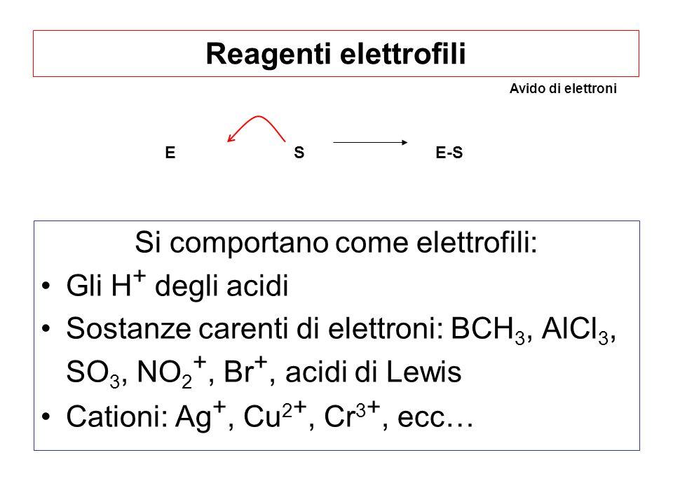 Reagenti elettrofili Si comportano come elettrofili: Gli H + degli acidi Sostanze carenti di elettroni: BCH 3, AlCl 3, SO 3, NO 2 +, Br +, acidi di Le