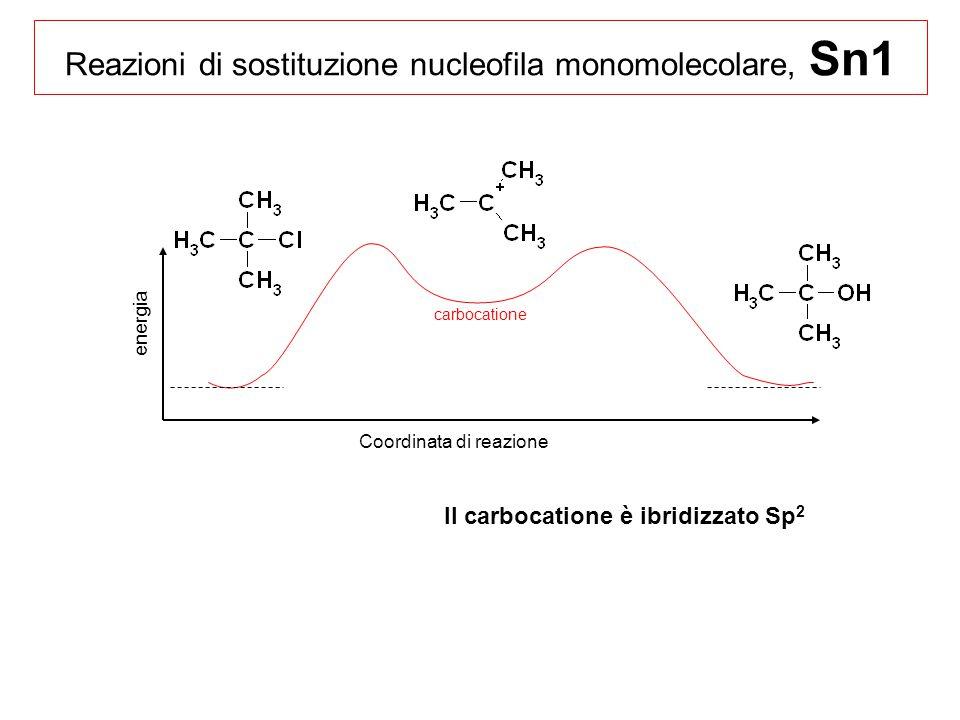 energia Coordinata di reazione carbocatione Reazioni di sostituzione nucleofila monomolecolare, Sn1 Il carbocatione è ibridizzato Sp 2