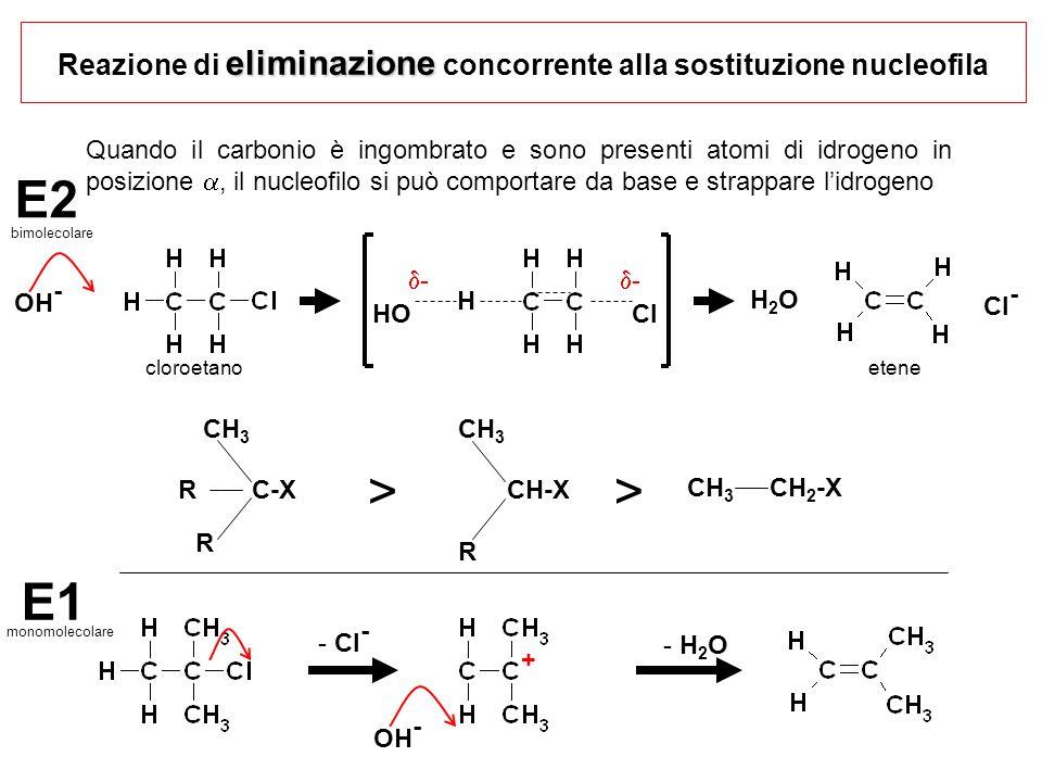 eliminazione Reazione di eliminazione concorrente alla sostituzione nucleofila Quando il carbonio è ingombrato e sono presenti atomi di idrogeno in po