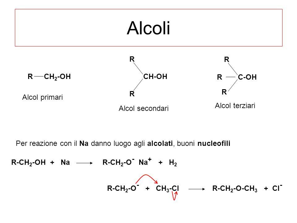 Alcoli C-OH R R R CH-OH R R CH 2 -OHR Alcol primari Alcol secondari Alcol terziari Per reazione con il Na danno luogo agli alcolati, buoni nucleofili