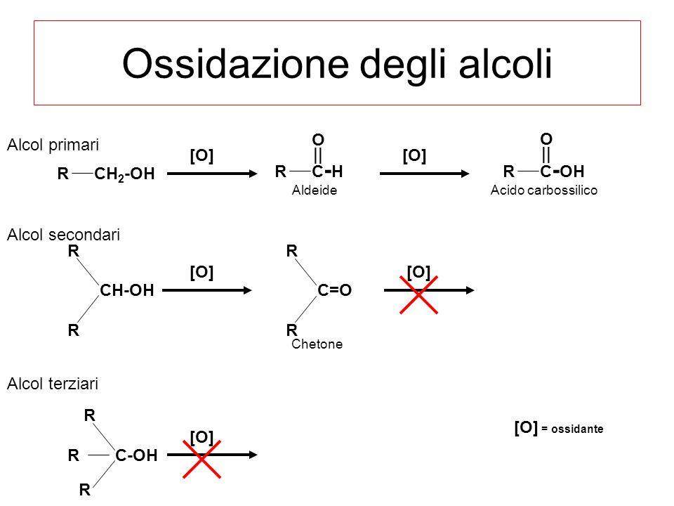 Ossidazione degli alcoli C-OH R R R CH-OH R R CH 2 -OHR Alcol primari Alcol secondari Alcol terziari [O] C-HC-H R O || C - OH R O || [O] AldeideAcido