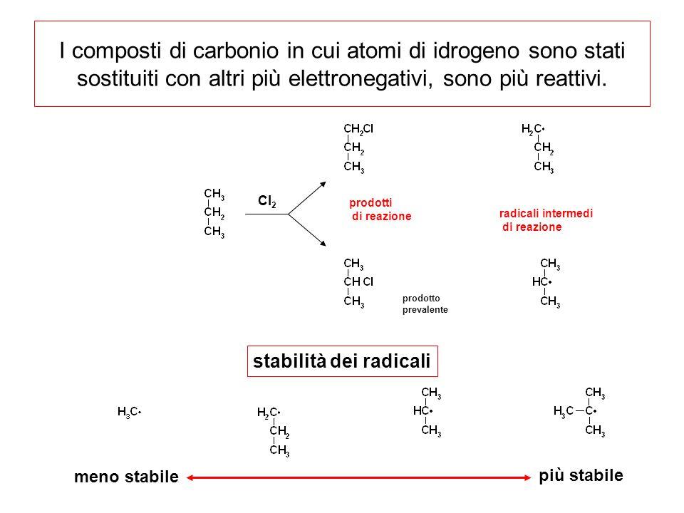 meno stabile più stabile stabilità dei radicali I composti di carbonio in cui atomi di idrogeno sono stati sostituiti con altri più elettronegativi, s