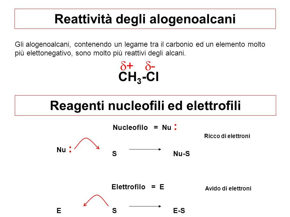 Reattività degli alogenoalcani Gli alogenoalcani, contenendo un legame tra il carbonio ed un elemento molto più elettonegativo, sono molto più reattiv