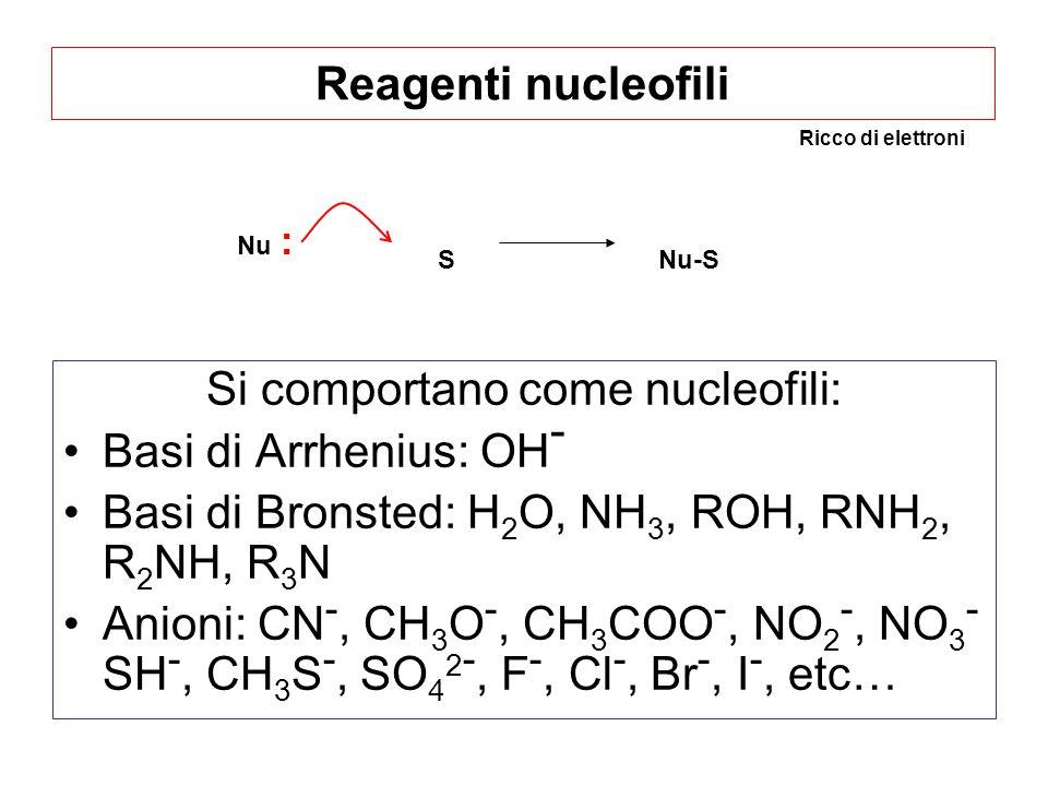 Reagenti nucleofili Ricco di elettroni Nu : S Nu-S Si comportano come nucleofili: Basi di Arrhenius: OH - Basi di Bronsted: H 2 O, NH 3, ROH, RNH 2, R