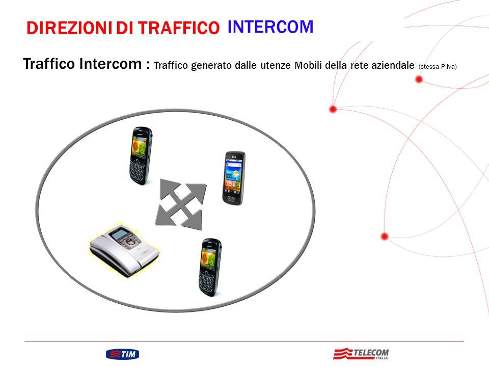 GRUPPO TELECOM ITALIA DIREZIONI DI TRAFFICO INTERCOM Traffico Intercom : Traffico generato dalle utenze Mobili della rete aziendale (stessa P.Iva)