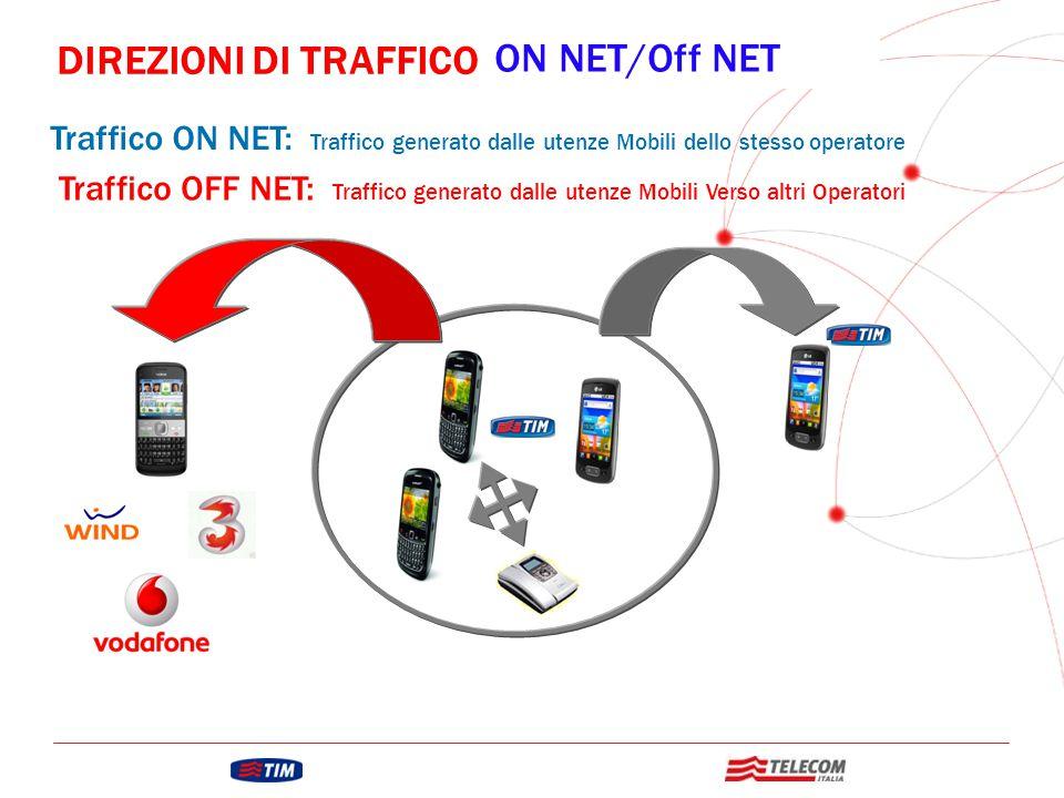 GRUPPO TELECOM ITALIA DIREZIONI DI TRAFFICO ON NET/Off NET Traffico ON NET: Traffico generato dalle utenze Mobili dello stesso operatore Traffico OFF NET: Traffico generato dalle utenze Mobili Verso altri Operatori