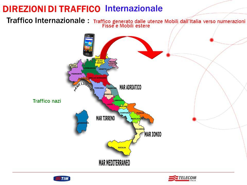 GRUPPO TELECOM ITALIA DIREZIONI DI TRAFFICO Traffico Rooming generato Traffico Rooming : Traffico generato dalle utenze Mobili Italiane All'estero verso tutti Rooming effuttuato