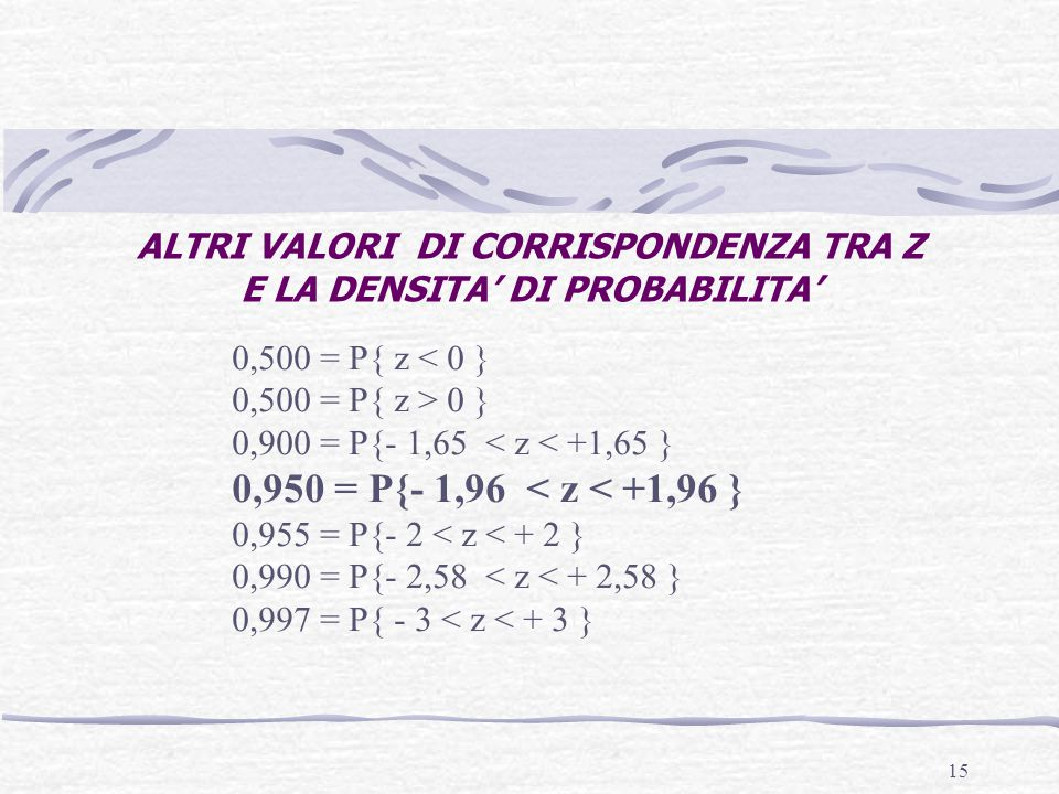 15 ALTRI VALORI DI CORRISPONDENZA TRA Z E LA DENSITA' DI PROBABILITA' 0,500 = P{ z < 0 } 0,500 = P{ z > 0 } 0,900 = P{- 1,65 < z < +1,65 } 0,950 = P{- 1,96 < z < +1,96 } 0,955 = P{- 2 < z < + 2 } 0,990 = P{- 2,58 < z < + 2,58 } 0,997 = P{ - 3 < z < + 3 }