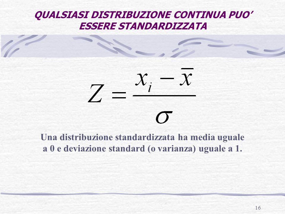 16 QUALSIASI DISTRIBUZIONE CONTINUA PUO' ESSERE STANDARDIZZATA Una distribuzione standardizzata ha media uguale a 0 e deviazione standard (o varianza)