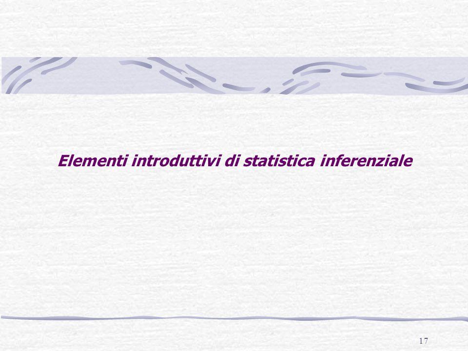 17 Elementi introduttivi di statistica inferenziale