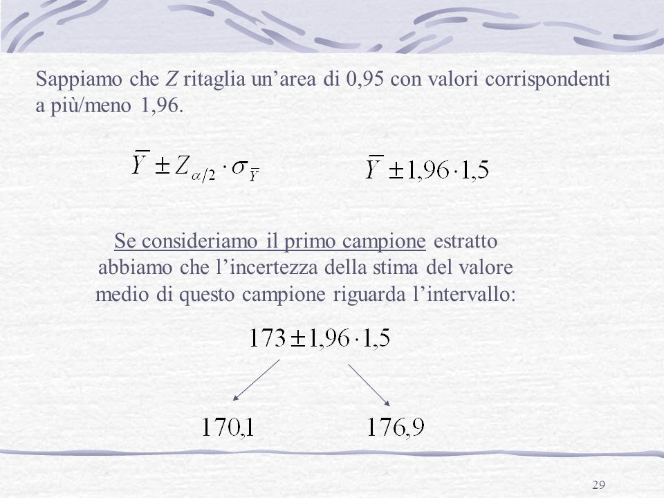 29 Sappiamo che Z ritaglia un'area di 0,95 con valori corrispondenti a più/meno 1,96. Se consideriamo il primo campione estratto abbiamo che l'incerte