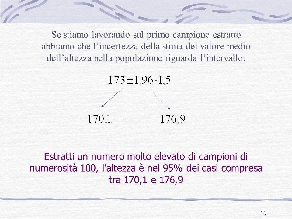 30 Se stiamo lavorando sul primo campione estratto abbiamo che l'incertezza della stima del valore medio dell'altezza nella popolazione riguarda l'intervallo: Estratti un numero molto elevato di campioni di numerosità 100, l'altezza è nel 95% dei casi compresa tra 170,1 e 176,9