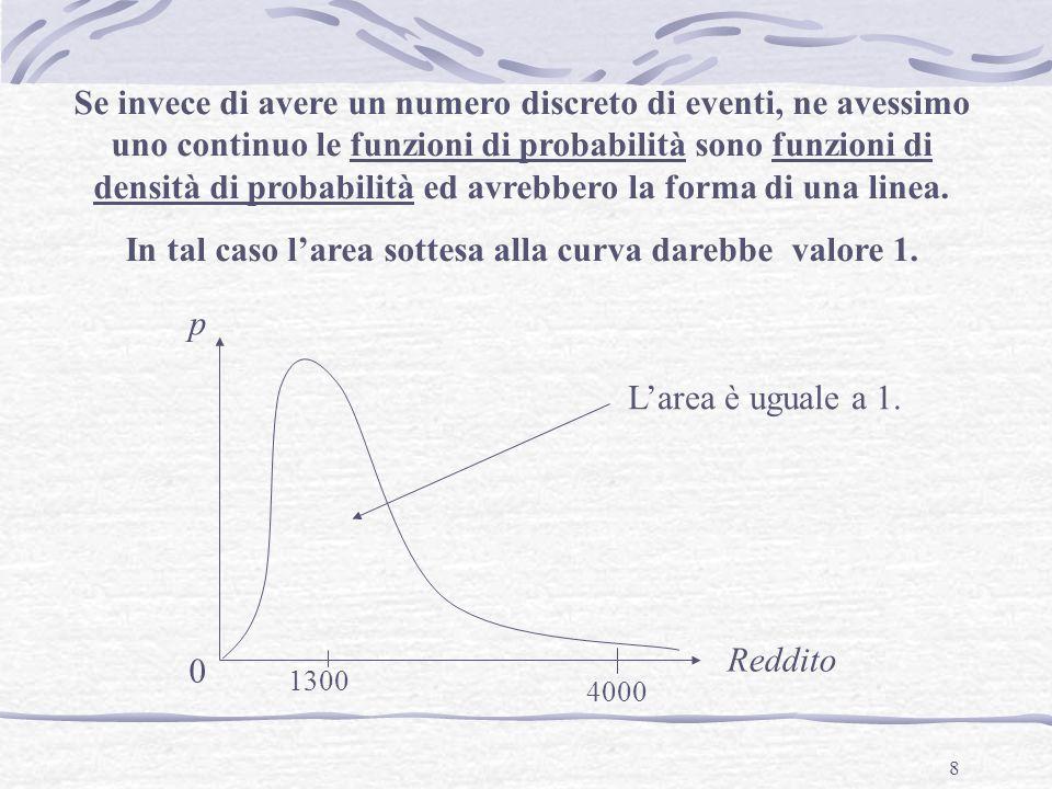 8 Se invece di avere un numero discreto di eventi, ne avessimo uno continuo le funzioni di probabilità sono funzioni di densità di probabilità ed avre