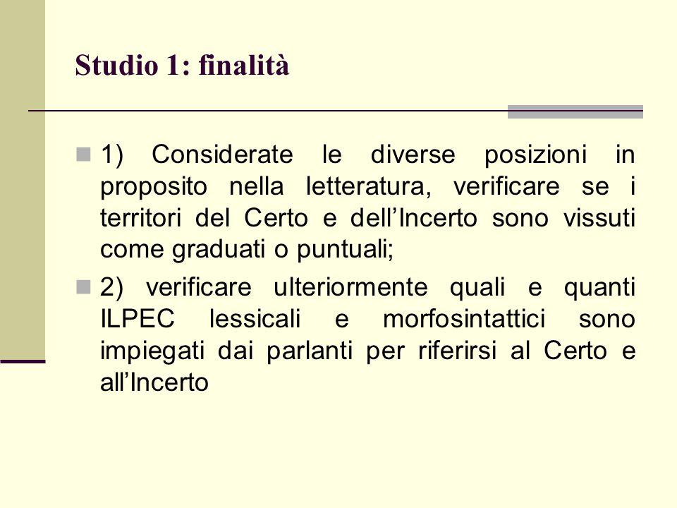 Studio 1: finalità 1) Considerate le diverse posizioni in proposito nella letteratura, verificare se i territori del Certo e dell'Incerto sono vissuti
