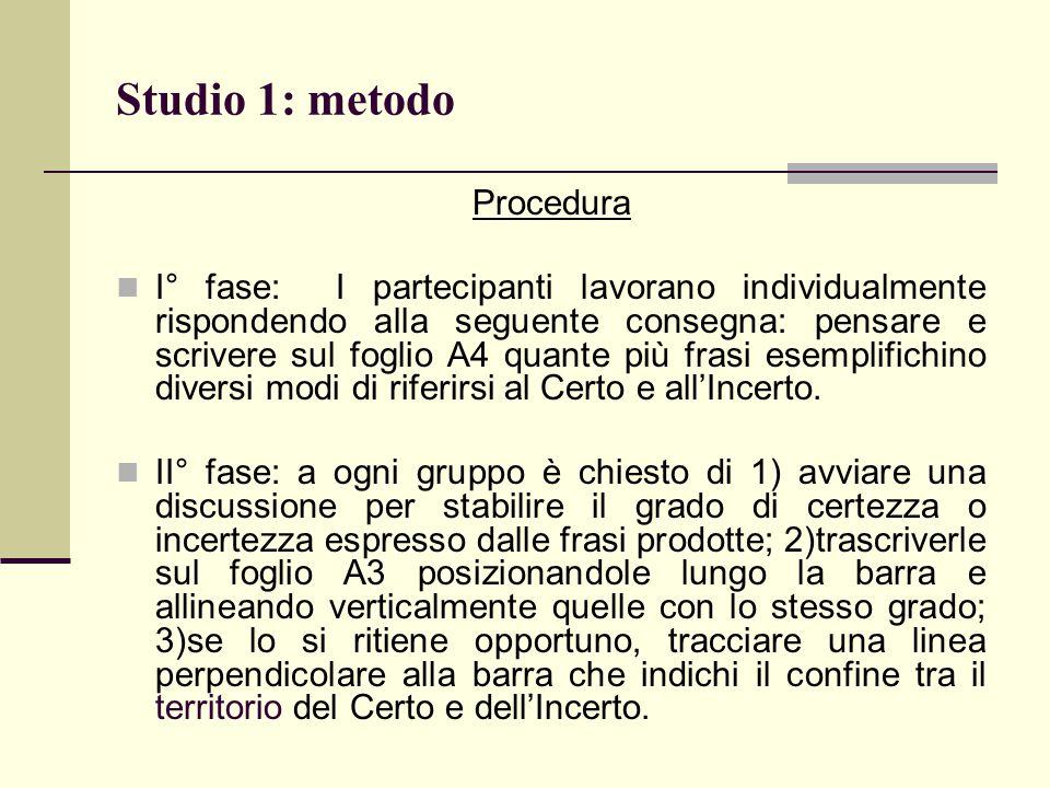Studio 1: metodo Procedura I° fase: I partecipanti lavorano individualmente rispondendo alla seguente consegna: pensare e scrivere sul foglio A4 quant
